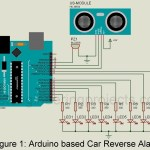 Arduino Based Car Reverse Alarm