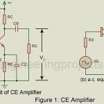 Analysis of Common Emitter Amplifier using h-parameters