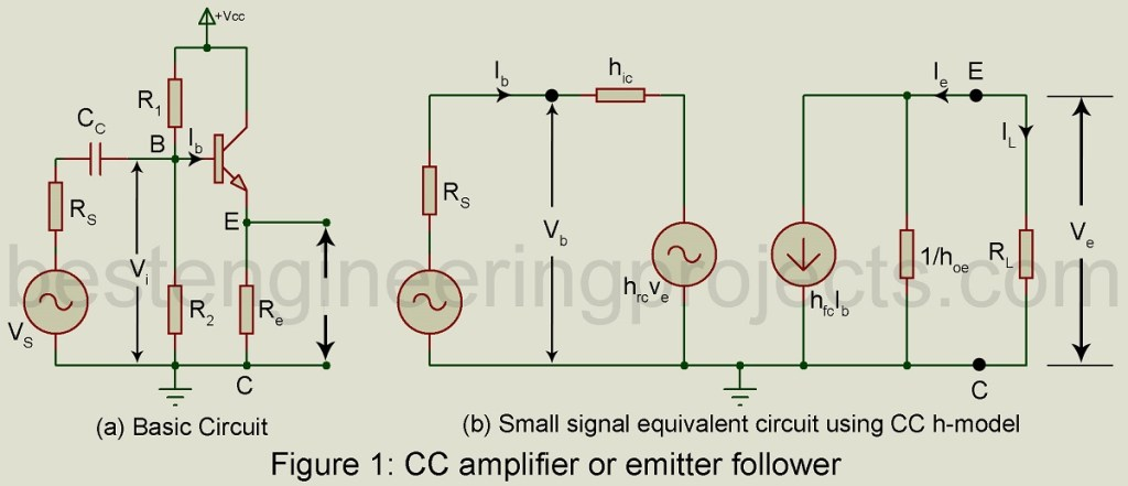 common collector amplifier small signal h model
