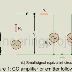 Common Collector Amplifier or the Emitter Follower