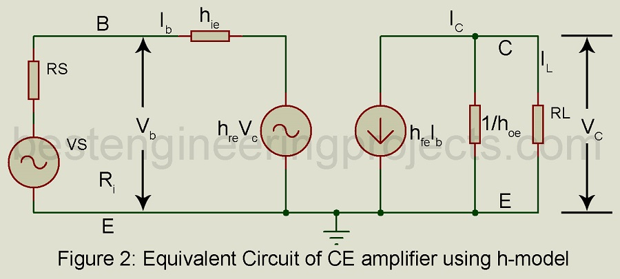 equivalent circuit of ce amplifier