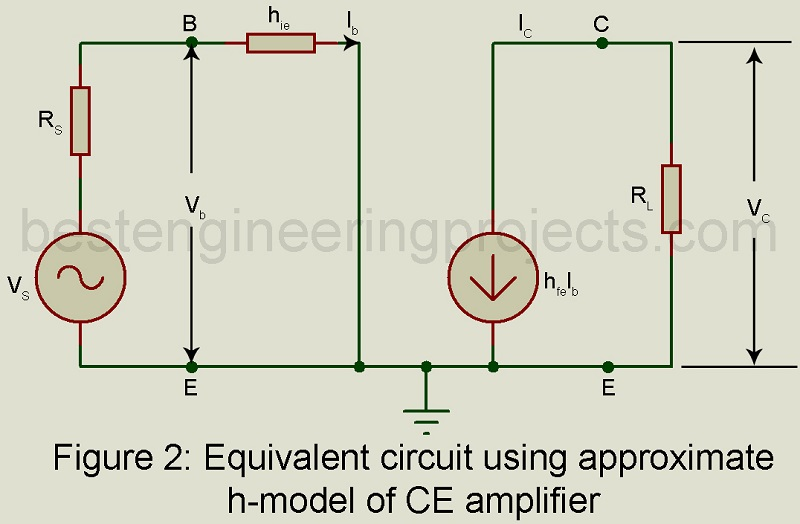equivalent circuit using approximate h model