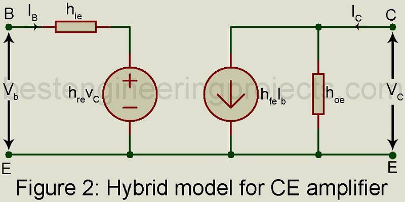 hybrid model for ce amplifier
