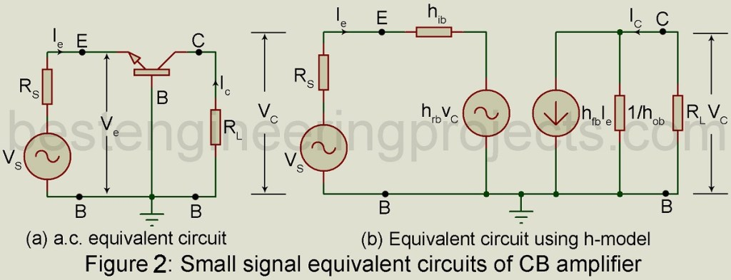 small signal circuits of CB amplifier