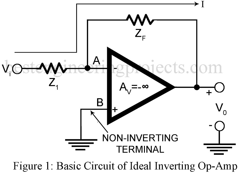 basic circuit of inverting operational amplifier