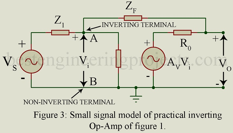 operational amplifier small signal model