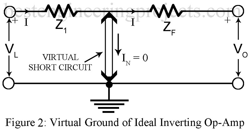 virtual ground of operational amplifier