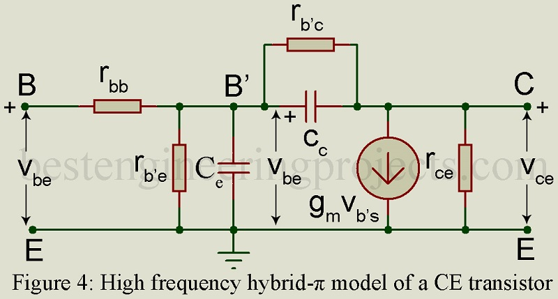 high frequency hybrid pi model of a CE transistor