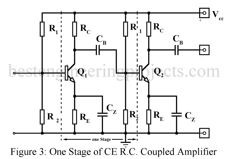 one stage of CE RC coupled amplifier