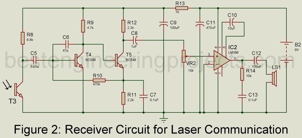 laser based communication link receiver circuit