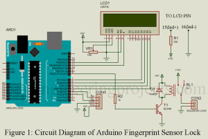 Arduino Fingerprint Sensor Lock  Engineering Projects