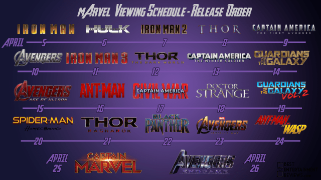 MCU Timeline - Release Order | Best Entertainment Reviews