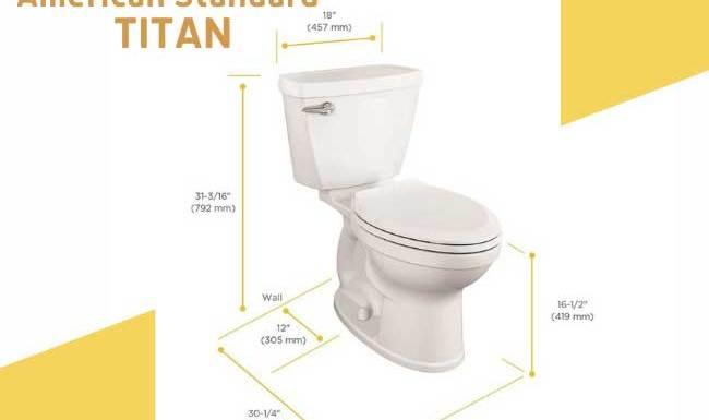 — American Standard Titan