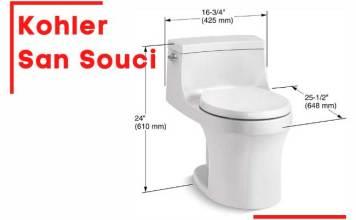 Kohler San Souci