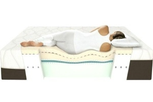 Best Mattress for Degenerative Disc Disease Reviews