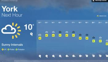 Weather App for iPad Free Download | iPad Weather | Weather App iPad