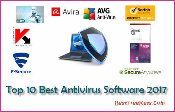Image result for Best antivirus 2017