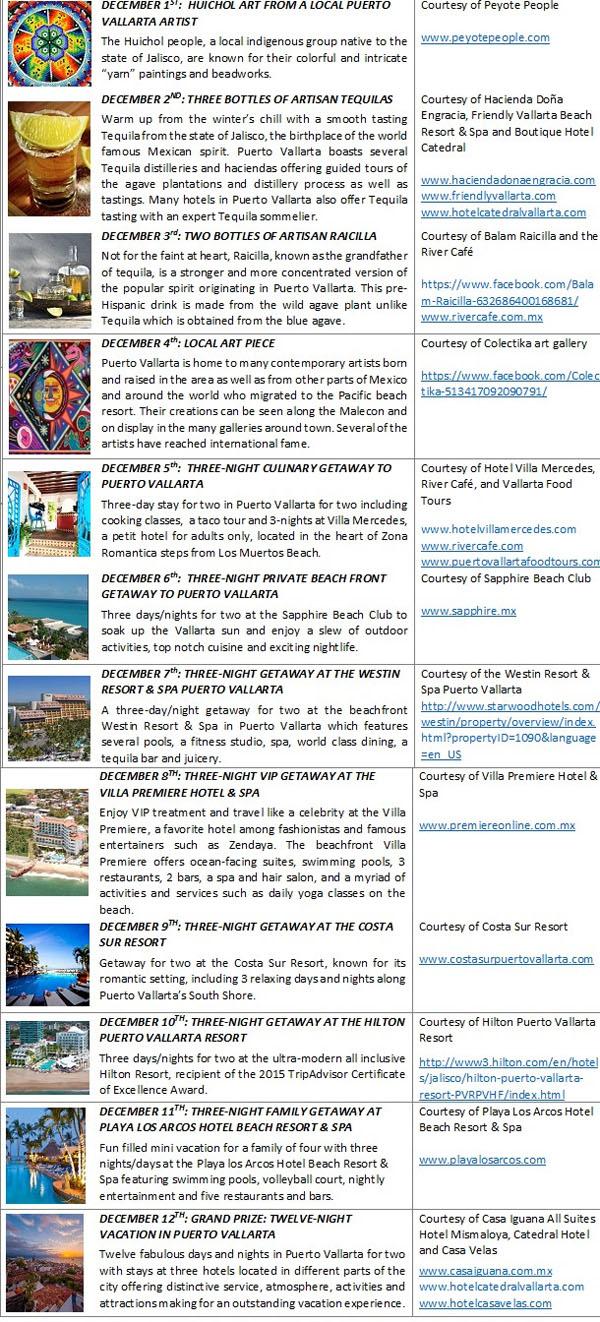 gay puerto vallarta free trip
