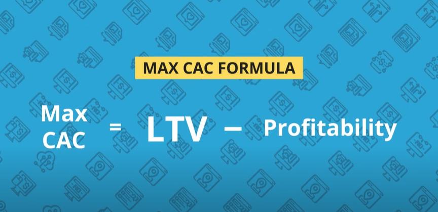 max cac formula