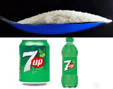 7UP and Salt