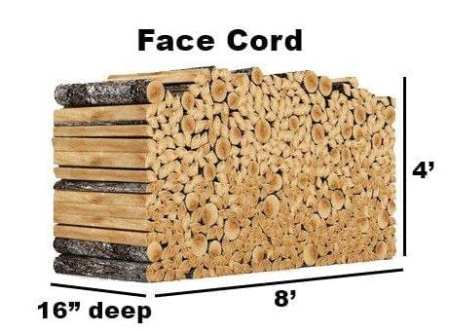How Much is a face cord of Wood - Best Home Gear