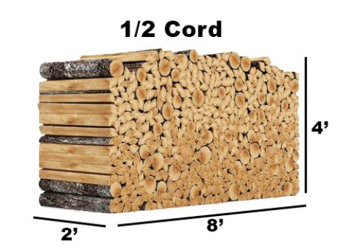 Half Cord Of Wood Size | Best Home Gear