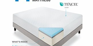 LUCID 14-inch Memory Foam Mattress Review