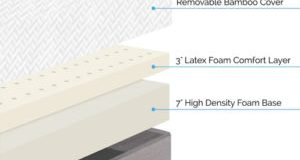 LUCID 10 Inch Latex Foam Mattress Review
