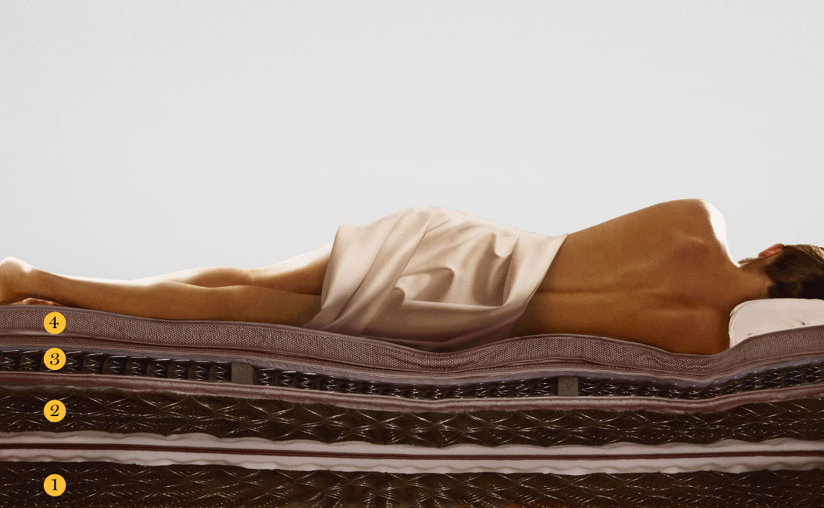 Best Mattress Types For Bad Back Review Bestter Choices