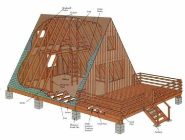 Unforgettable Designs Of A Frame Houses07