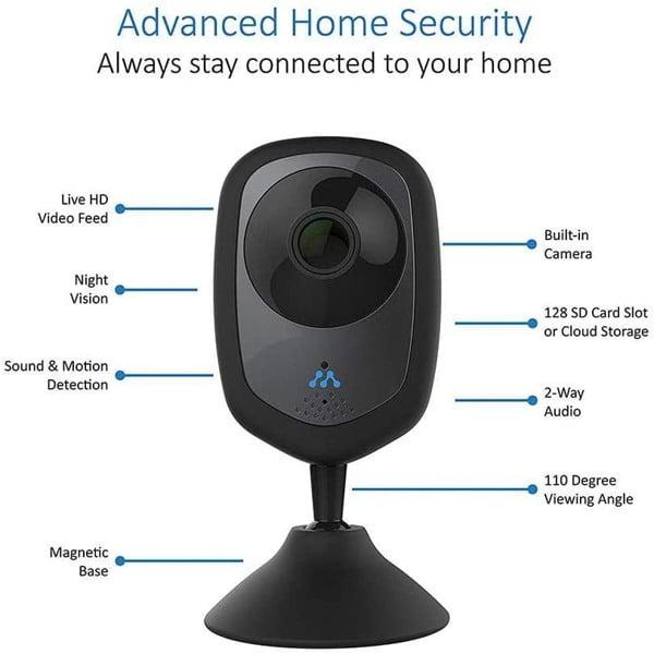 Momentum Smart Camera Features