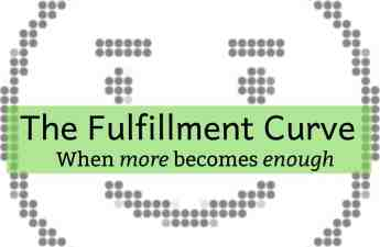 What's the fulfillment curve
