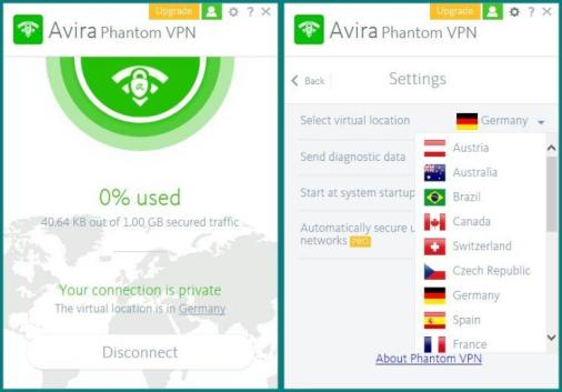 Avira Phantom VPN key