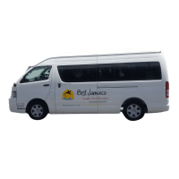 Private Shuttle Service to Iberostar Rose Hall Grand