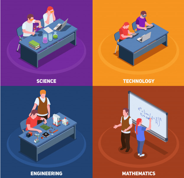 What is the role Technology and Engineering in STEM Education?