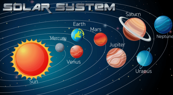 The Earth in the Solar System Class 6 Notes Geography Chapter 1