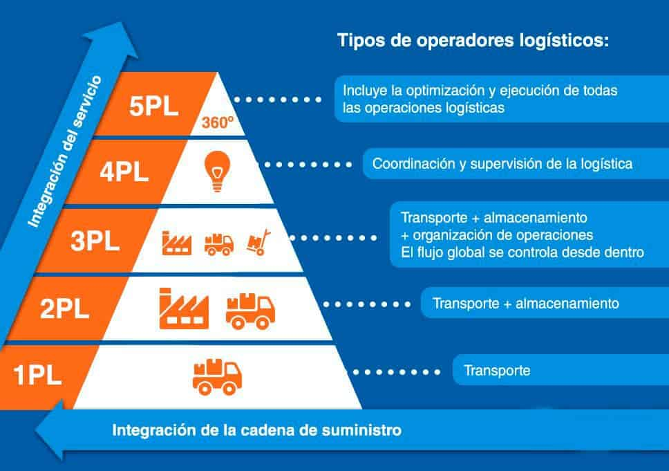 operador.logistico-bestlogistics-1