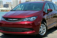 2022 Chrysler Town And Country Price