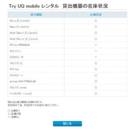 try uq mobile 在庫状況