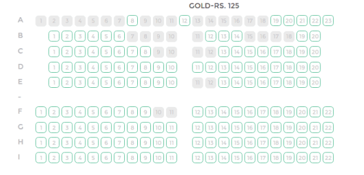 Golmaal Again Advance Booking Reports