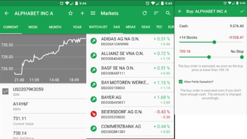 Best Brokers Stock Simulator