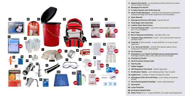 list of 10 Person Survival Kit (72+ Hours)