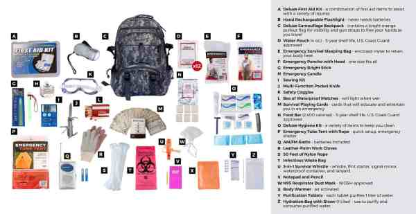 1 Person Deluxe Survival Kit (72+ Hours) Deluxe Camouflage Backpack list