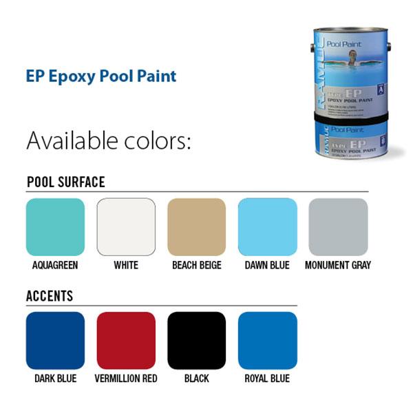 Ramuc EP Epoxy Pool Paint Dawn Blue 908131101