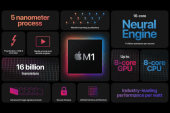 What is the Apple M1 chip? Here's everything you need to know