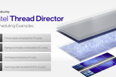 What is the Intel thread director?