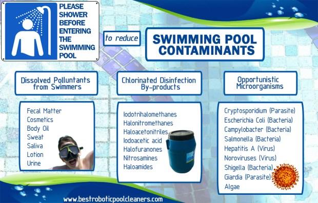swimming pool contaminants