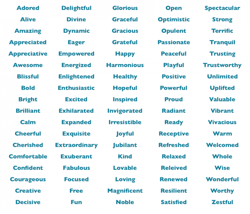 Affirmation Examples