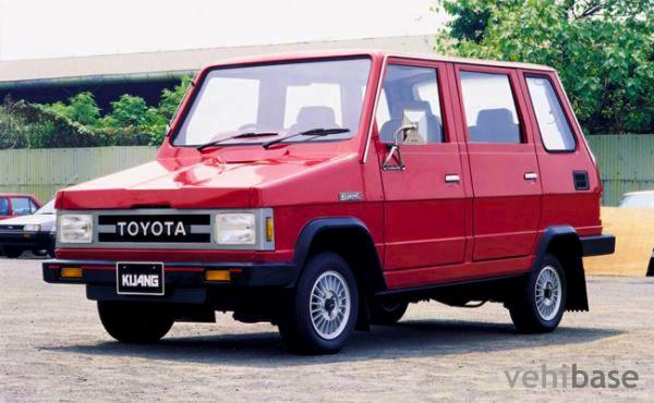 Toyota Kijang Indonesia 1981