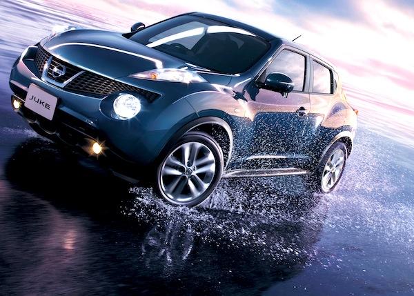 Nissan Juke UK April 2013